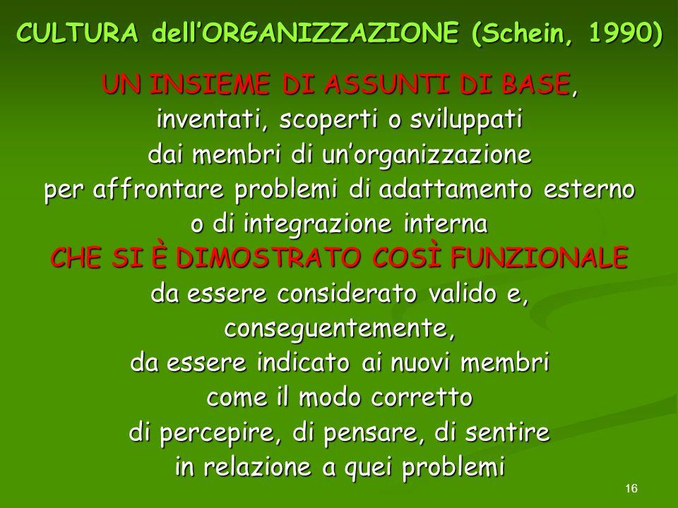 16 CULTURA dellORGANIZZAZIONE (Schein, 1990) UN INSIEME DI ASSUNTI DI BASE, inventati, scoperti o sviluppati dai membri di unorganizzazione per affron