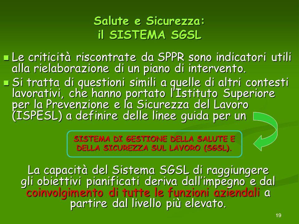19 Salute e Sicurezza: il SISTEMA SGSL Le criticità riscontrate da SPPR sono indicatori utili alla rielaborazione di un piano di intervento. Le critic