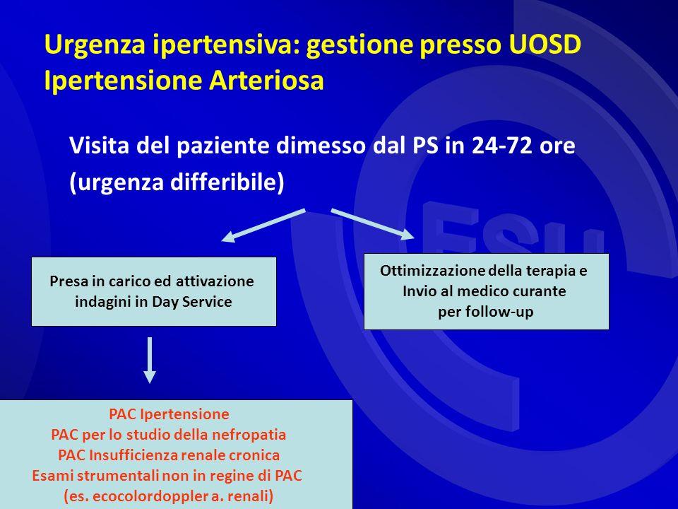 Urgenza ipertensiva: gestione presso UOSD Ipertensione Arteriosa Visita del paziente dimesso dal PS in 24-72 ore (urgenza differibile) Presa in carico