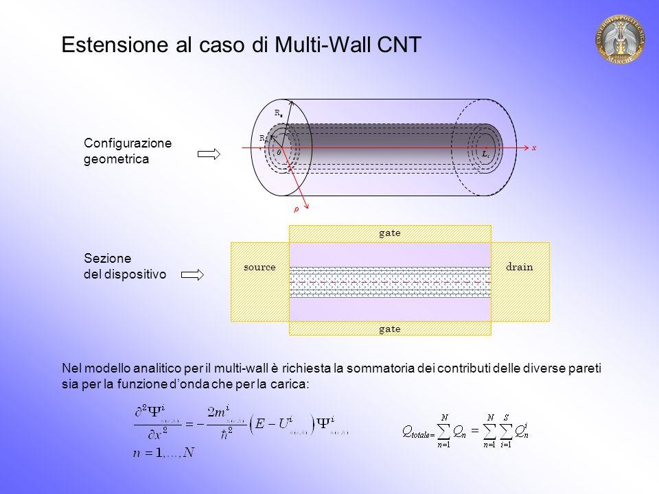 gate sourcedrain R n, t RgRg x LtLt 0 ρ Estensione al caso di Multi-Wall CNT Configurazione geometrica Sezione del dispositivo Nel modello analitico per il multi-wall è richiesta la sommatoria dei contributi delle diverse pareti sia per la funzione donda che per la carica: