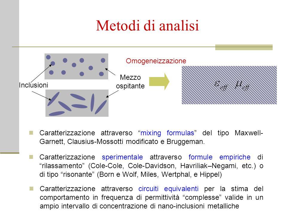 Metodi di analisi Caratterizzazione attraverso mixing formulas del tipo Maxwell- Garnett, Clausius-Mossotti modificato e Bruggeman. Caratterizzazione