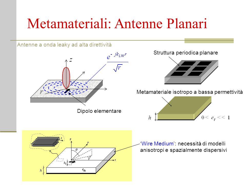 Metamateriali: Antenne Planari Dipolo elementare Metamateriale isotropo a bassa permettività h Struttura periodica planare Antenne a onda leaky ad alt