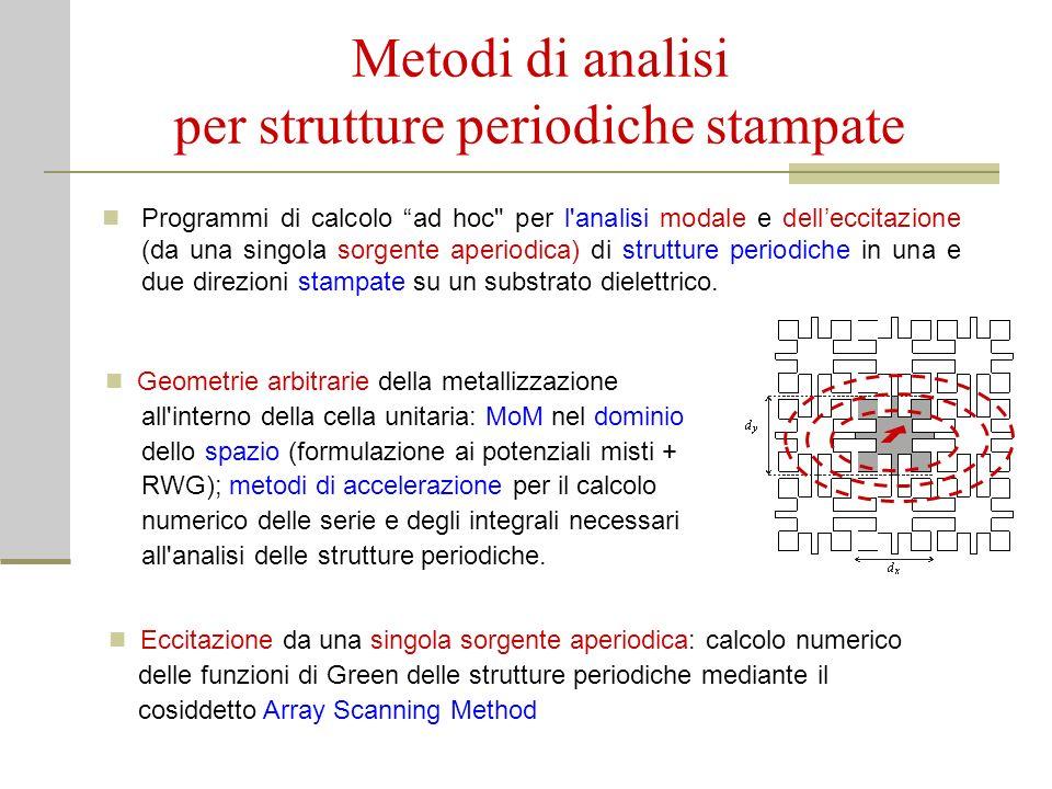 Metodi di analisi per strutture periodiche stampate Programmi di calcolo ad hoc