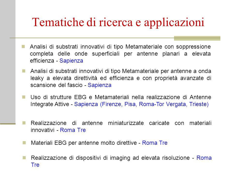 Tematiche di ricerca e applicazioni Realizzazione di antenne miniaturizzate caricate con materiali innovativi - Roma Tre Analisi di substrati innovati