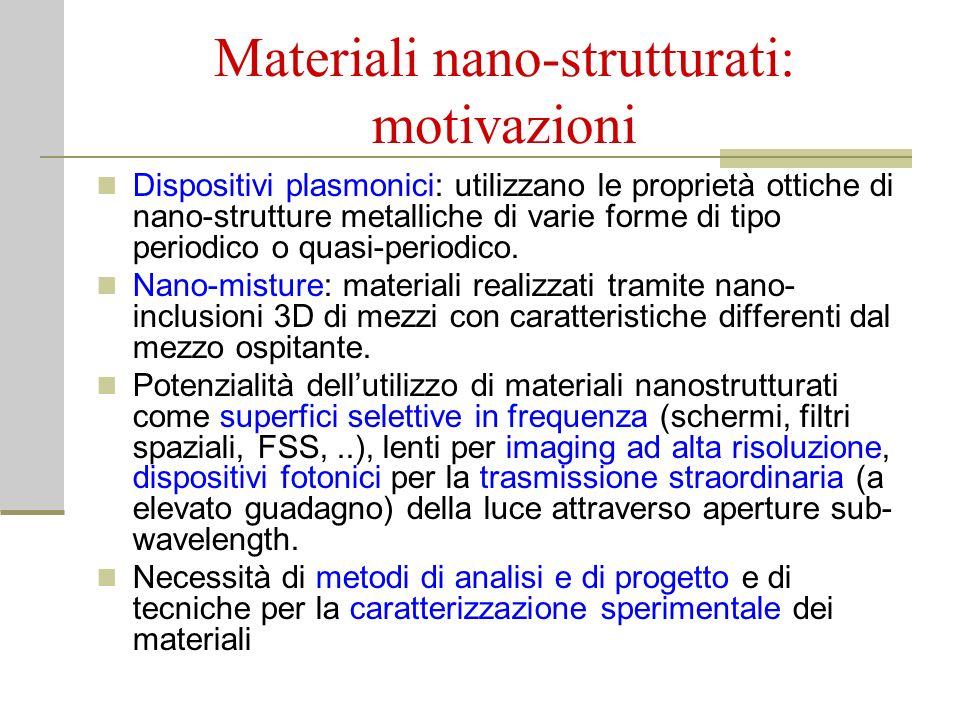 Materiali nano-strutturati: motivazioni Dispositivi plasmonici: utilizzano le proprietà ottiche di nano-strutture metalliche di varie forme di tipo pe