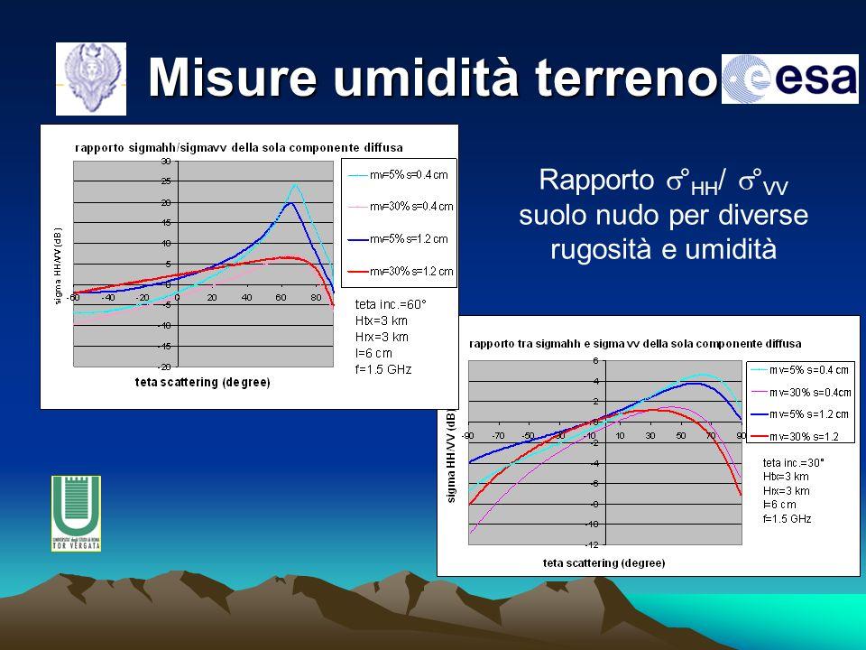 Misure umidità terreno Rapporto ° HH / ° VV suolo nudo per diverse rugosità e umidità