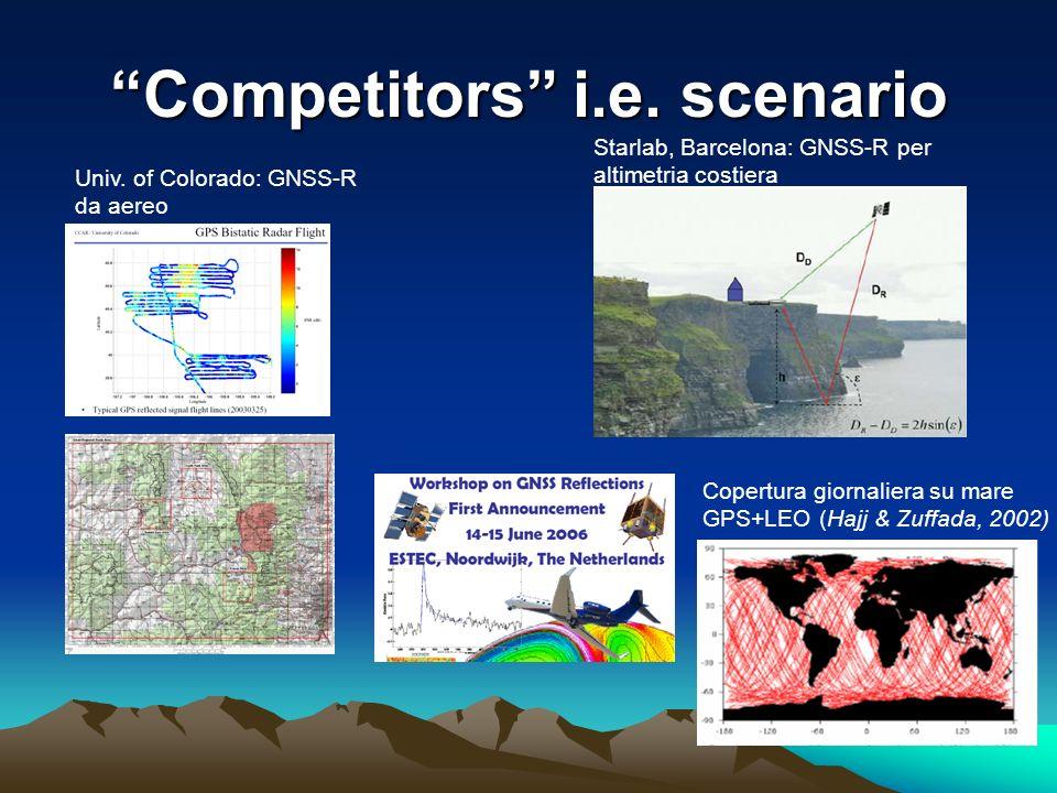 Competitors i.e.scenario Univ.