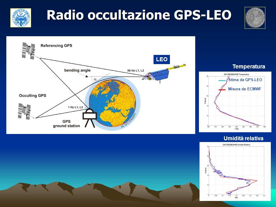 Radio occultazione GPS-LEO LEO Umidità relativa Temperatura Misura da ECMWF Stima da GPS-LEO