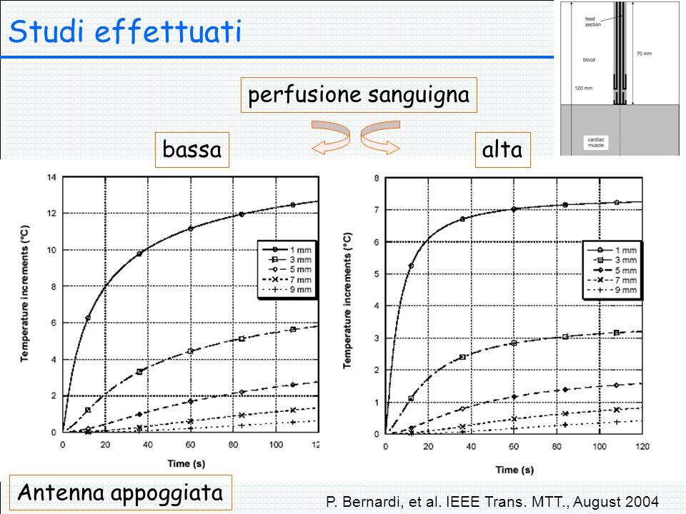 Studi in corso Longo et al., T-BME, 2003 Grigio: conduttore Arancio: PTFE ( r = 2.1) Bianco: aria SAR (dB W/kg )