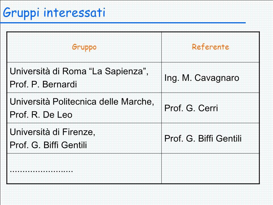 Gruppi interessati GruppoReferente Università di Roma La Sapienza, Prof.