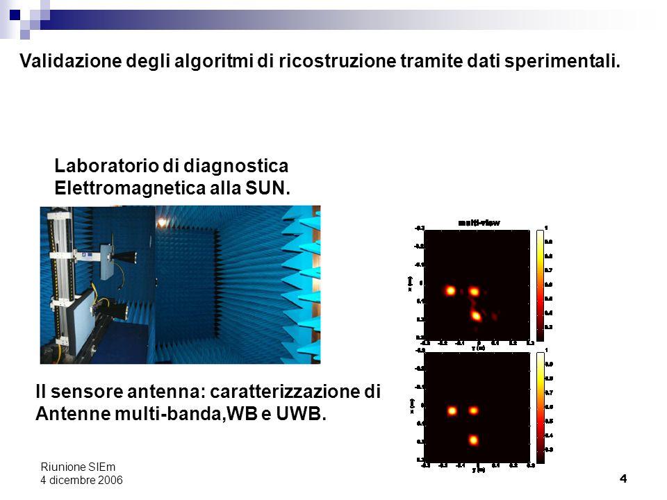 4 Riunione SIEm 4 dicembre 2006 Validazione degli algoritmi di ricostruzione tramite dati sperimentali. Laboratorio di diagnostica Elettromagnetica al
