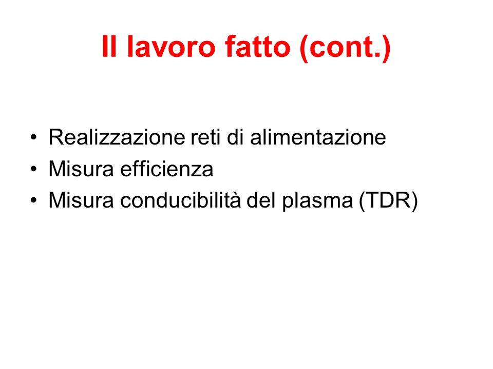 Il lavoro fatto (cont.) Realizzazione reti di alimentazione Misura efficienza Misura conducibilità del plasma (TDR)