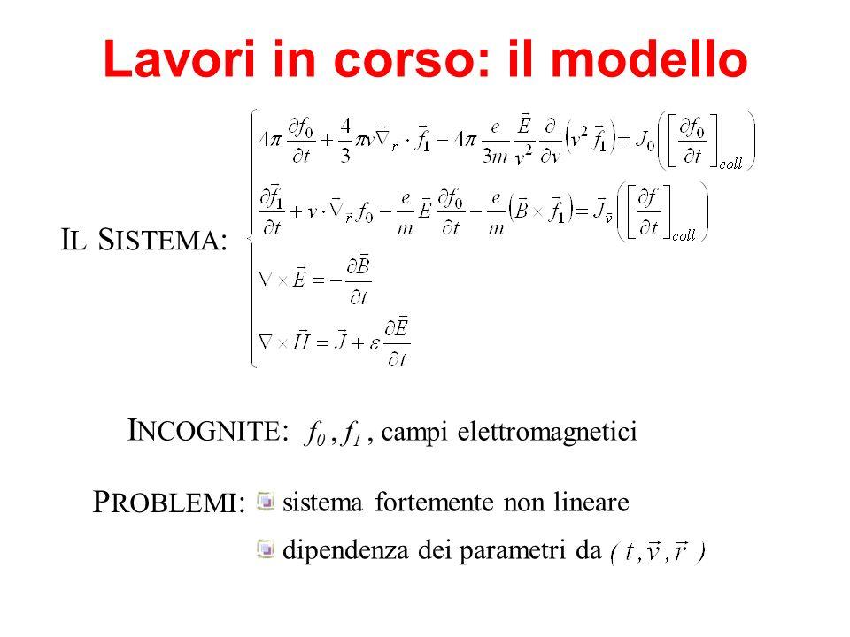 Lavori in corso: il modello I L S ISTEMA : I NCOGNITE : f 0, f 1, campi elettromagnetici P ROBLEMI : sistema fortemente non lineare dipendenza dei par