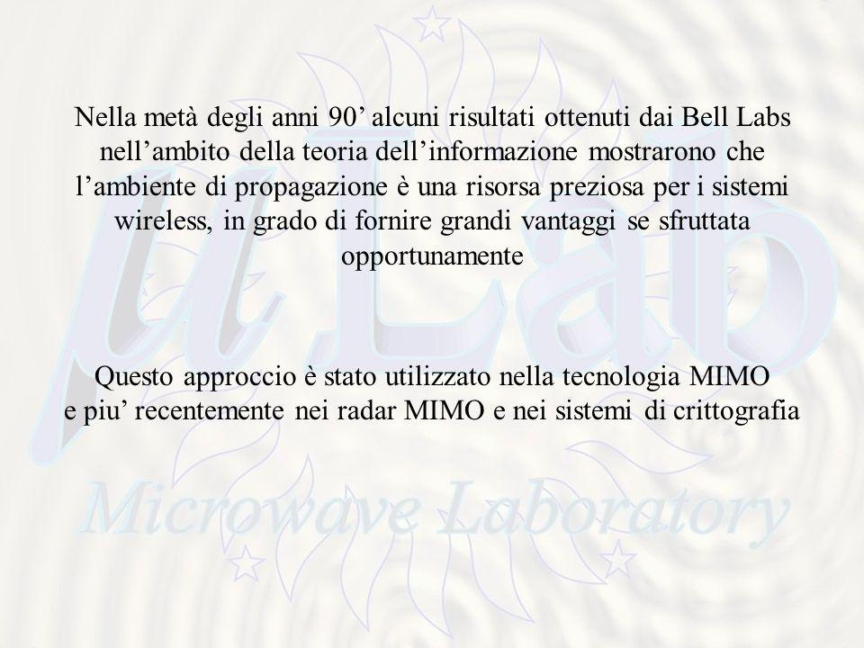 Nella metà degli anni 90 alcuni risultati ottenuti dai Bell Labs nellambito della teoria dellinformazione mostrarono che lambiente di propagazione è una risorsa preziosa per i sistemi wireless, in grado di fornire grandi vantaggi se sfruttata opportunamente Questo approccio è stato utilizzato nella tecnologia MIMO e piu recentemente nei radar MIMO e nei sistemi di crittografia