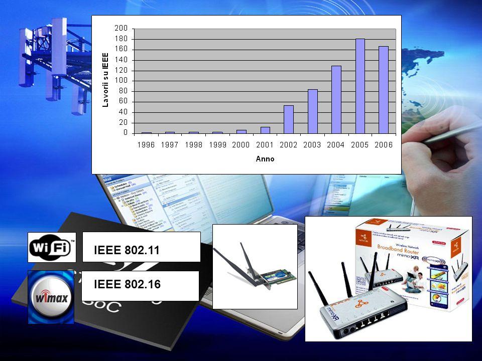 IEEE 802.11 IEEE 802.16