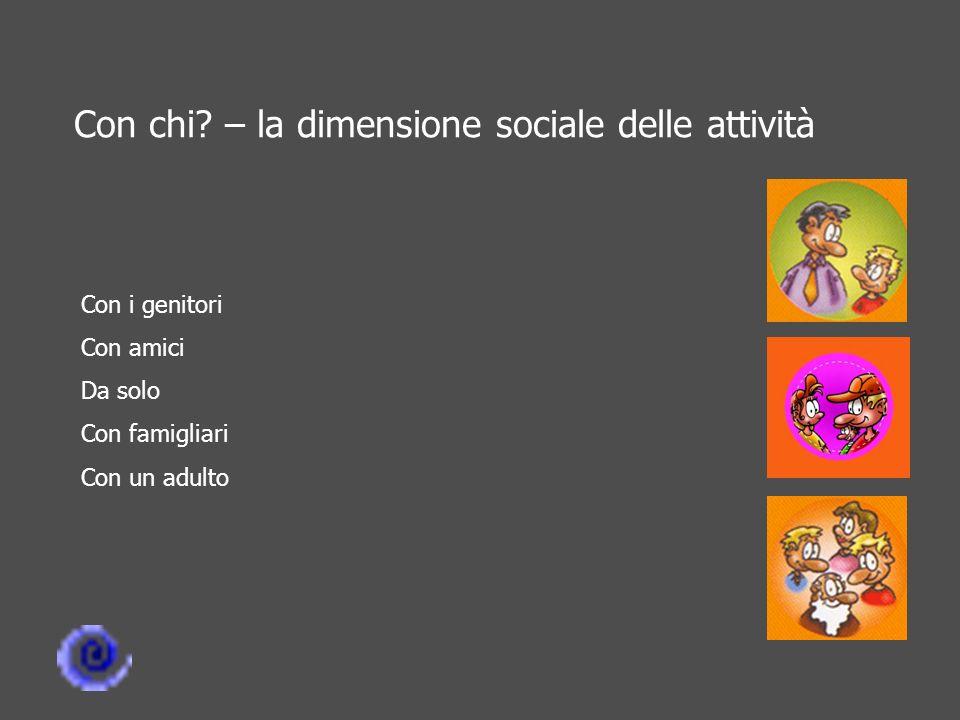 Con chi? – la dimensione sociale delle attività Con i genitori Con amici Da solo Con famigliari Con un adulto