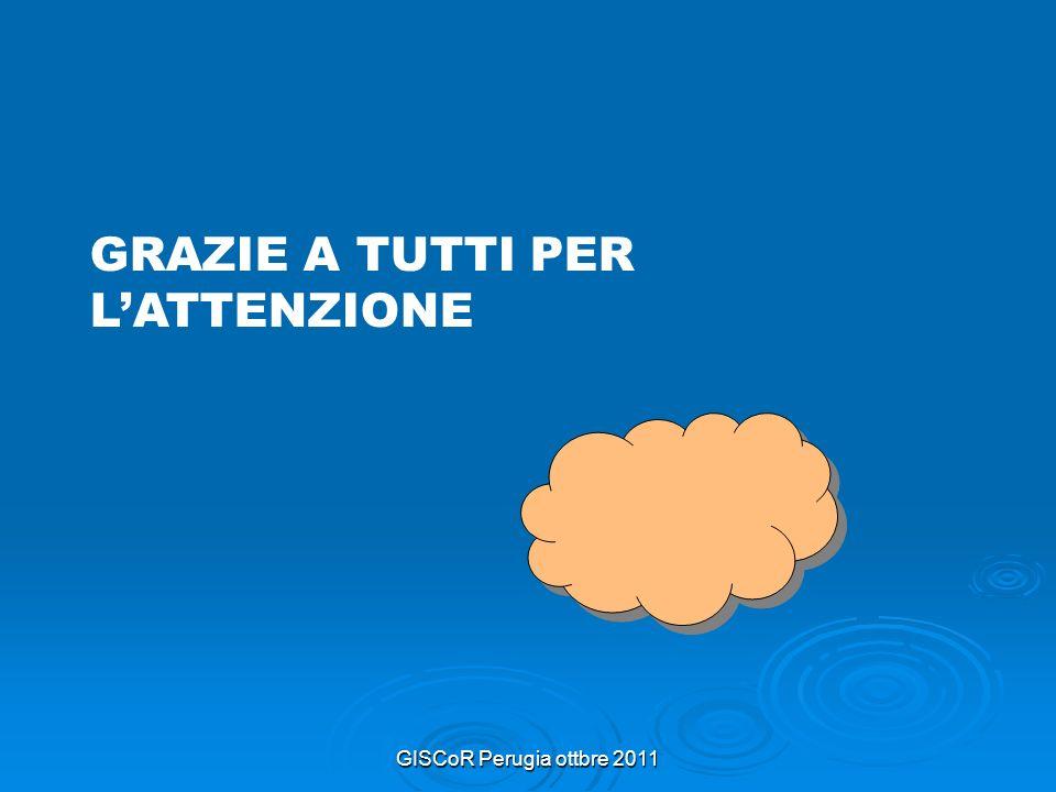 GISCoR Perugia ottbre 2011 GRAZIE A TUTTI PER LATTENZIONE