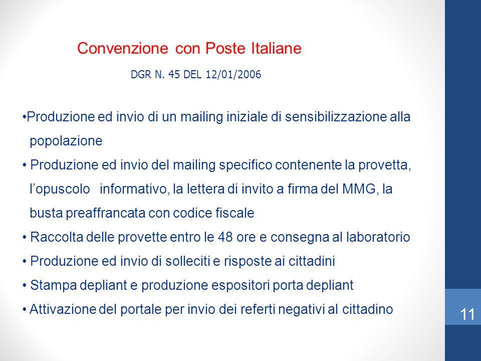 Convenzione con Poste Italiane DGR N. 45 DEL 12/01/2006 Produzione ed invio di un mailing iniziale di sensibilizzazione alla popolazione Produzione ed