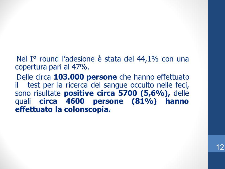 Nel I° round ladesione è stata del 44,1% con una copertura pari al 47%. Delle circa 103.000 persone che hanno effettuato il test per la ricerca del sa