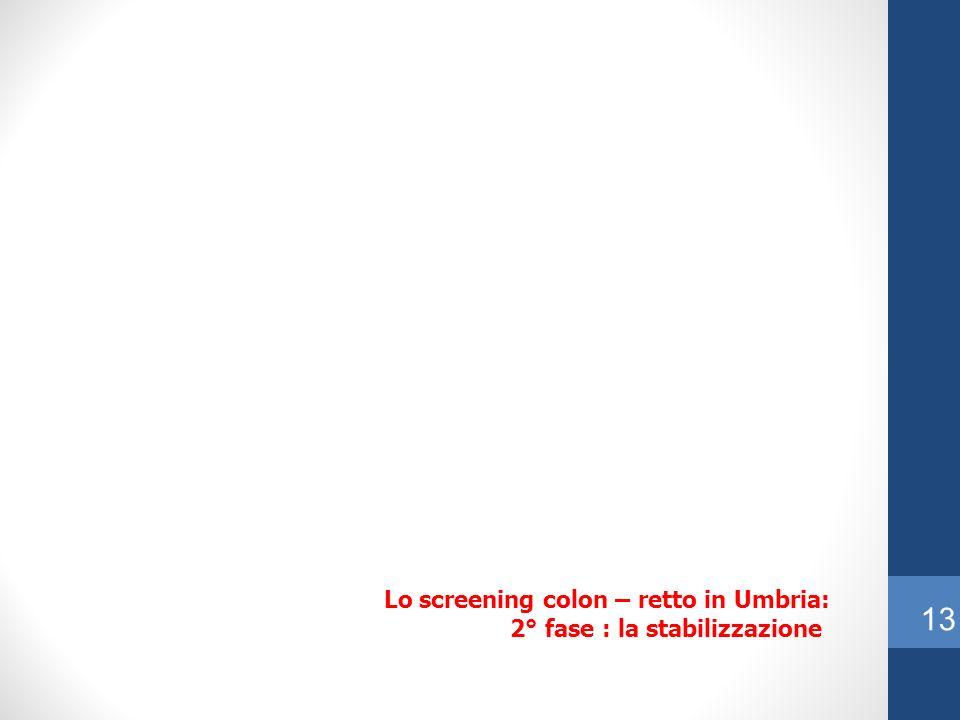 Lo screening colon – retto in Umbria: 2° fase : la stabilizzazione 13