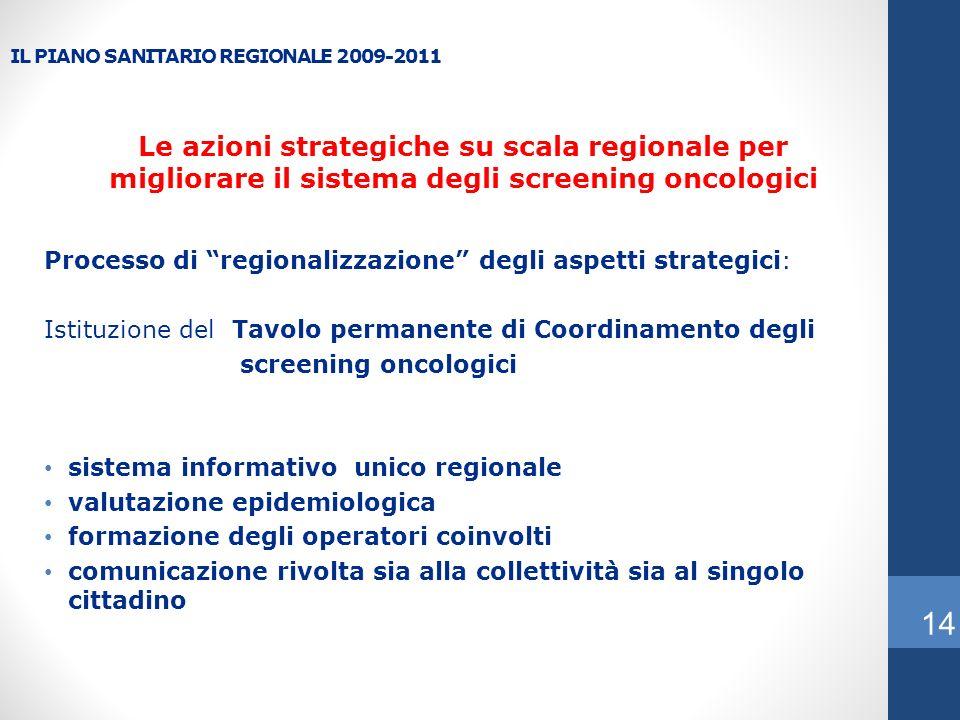 IL PIANO SANITARIO REGIONALE 2009-2011 Processo di regionalizzazione degli aspetti strategici: Istituzione del Tavolo permanente di Coordinamento degl