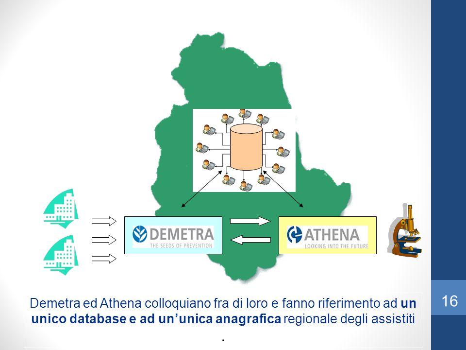 Demetra ed Athena colloquiano fra di loro e fanno riferimento ad un unico database e ad ununica anagrafica regionale degli assistiti. 16