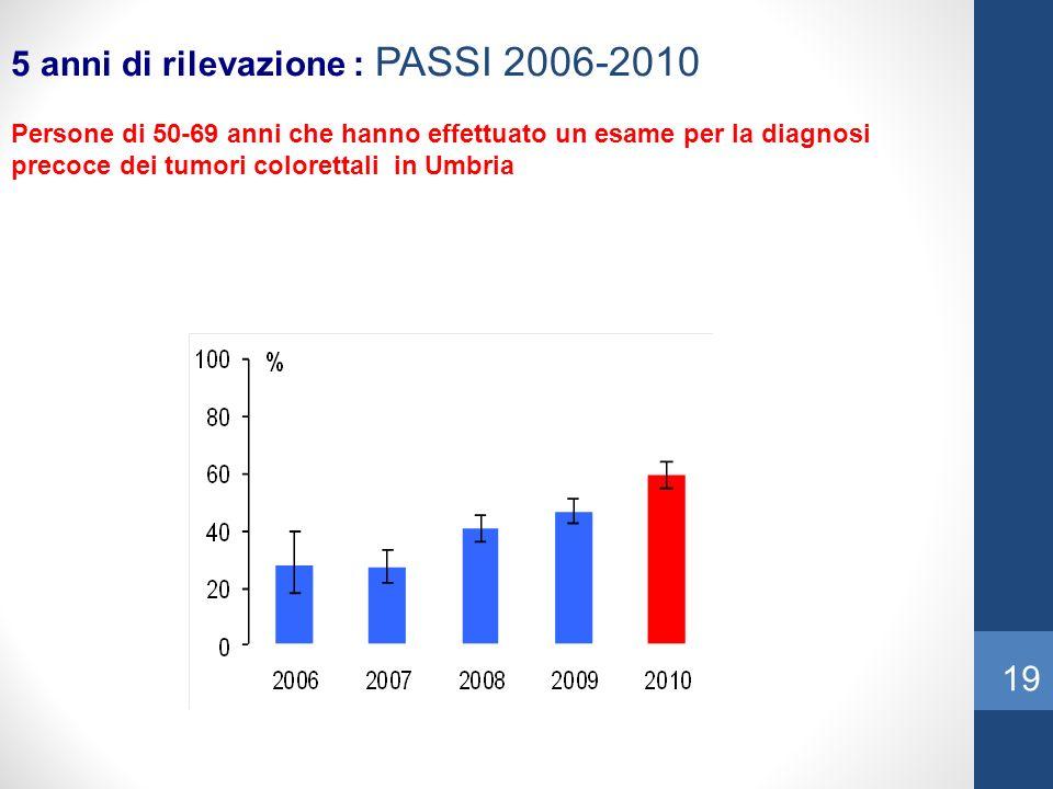5 anni di rilevazione : PASSI 2006-2010 Persone di 50-69 anni che hanno effettuato un esame per la diagnosi precoce dei tumori colorettali in Umbria 1