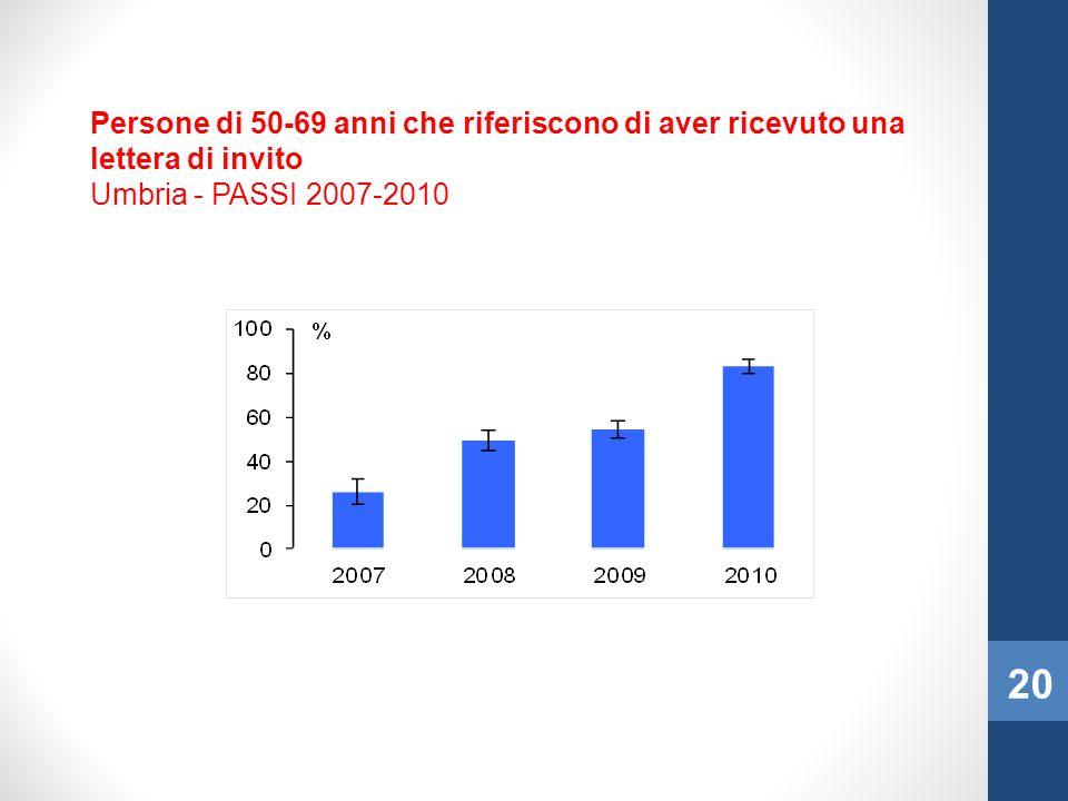 Persone di 50-69 anni che riferiscono di aver ricevuto una lettera di invito Umbria - PASSI 2007-2010 20