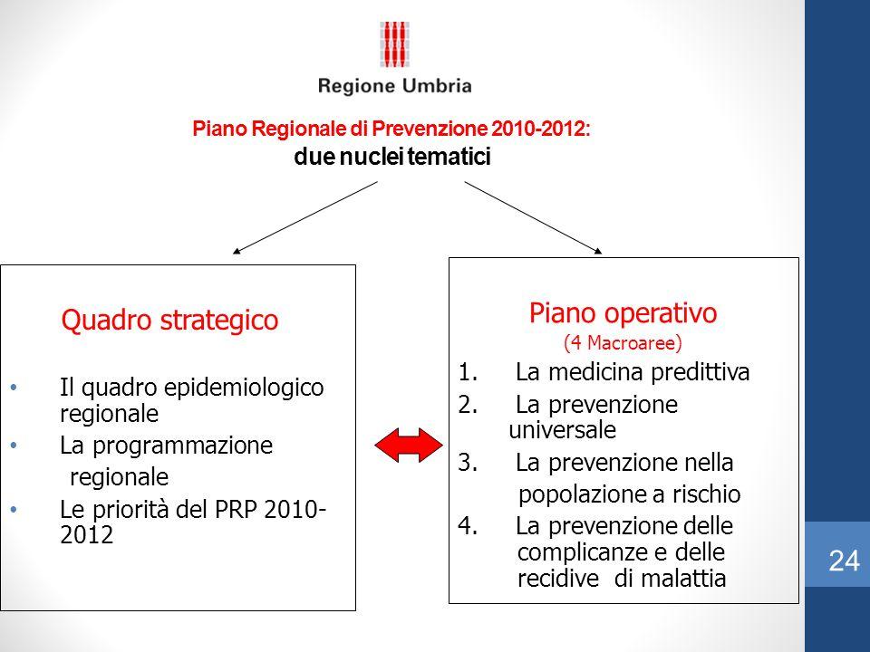 Piano Regionale di Prevenzione 2010-2012: due nuclei tematici Quadro strategico Il quadro epidemiologico regionale La programmazione regionale Le prio