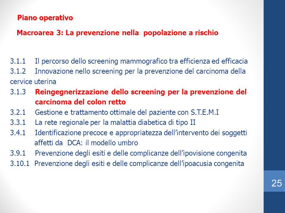Macroarea 3: La prevenzione nella popolazione a rischio 3.1.1 Il percorso dello screening mammografico tra efficienza ed efficacia 3.1.2 Innovazione n