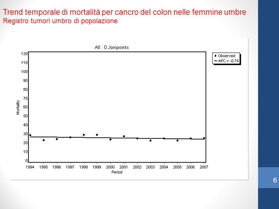 Trend temporale di mortalità per cancro del colon nelle femmine umbre Registro tumori umbro di popolazione 6