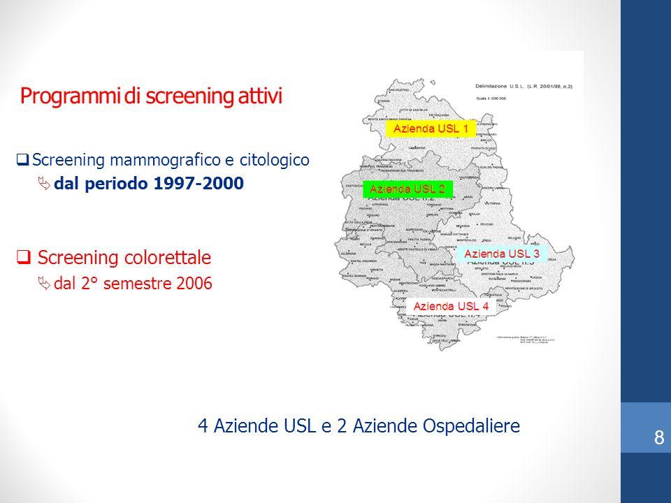 Programmi di screening attivi Screening mammografico e citologico dal periodo 1997-2000 Screening colorettale dal 2° semestre 2006 4 Aziende USL e 2 A