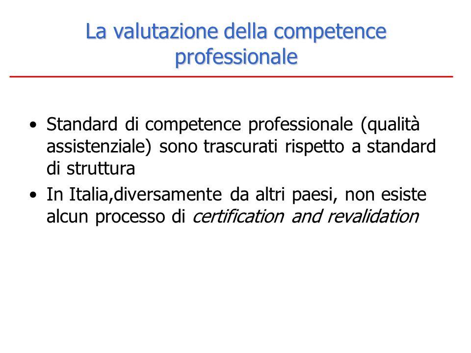 La valutazione della competence professionale Standard di competence professionale (qualità assistenziale) sono trascurati rispetto a standard di stru