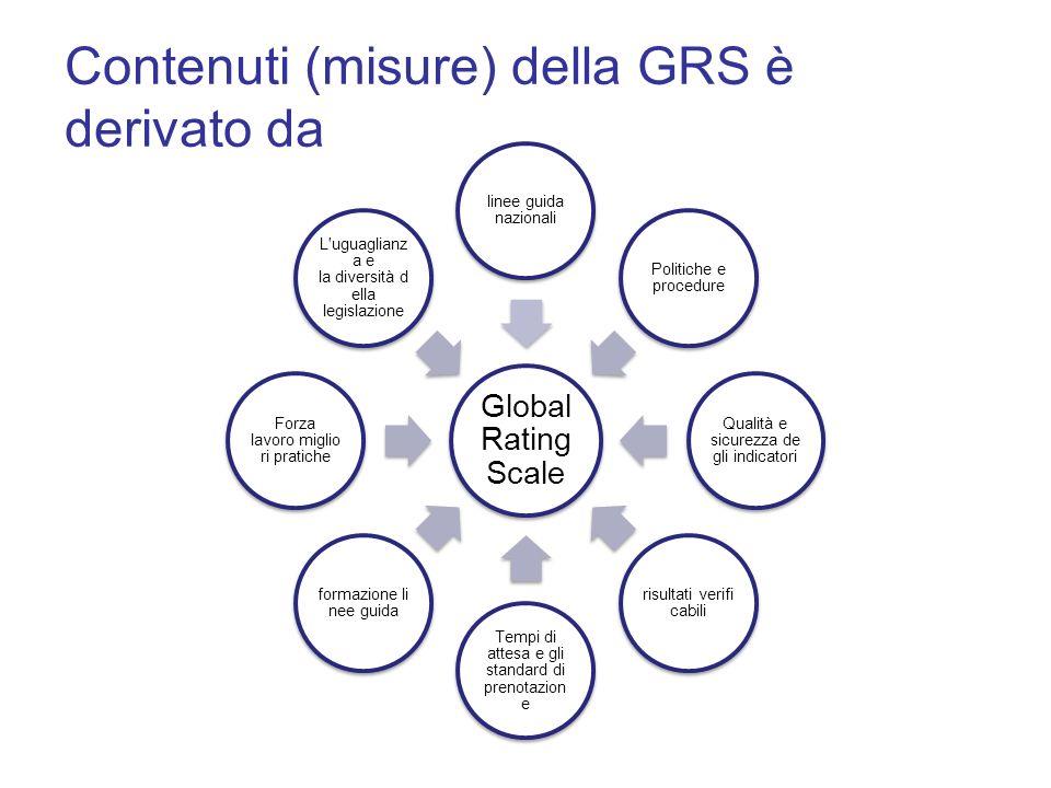 Global Rating Scale linee guida nazionali Politiche e procedure Qualità e sicurezza de gli indicatori risultati verifi cabili Tempi di attesa e gli st