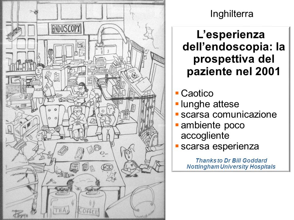 Lesperienza dellendoscopia: la prospettiva del paziente nel 2001 Caotico lunghe attese scarsa comunicazione ambiente poco accogliente scarsa esperienz