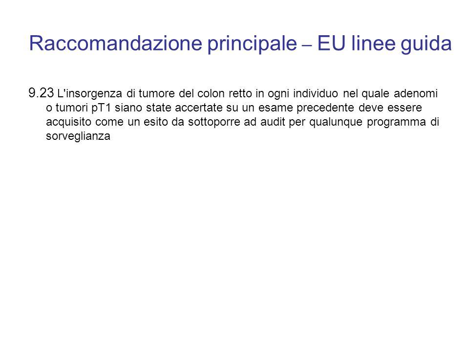 Raccomandazione principale – EU linee guida 9.23 L'insorgenza di tumore del colon retto in ogni individuo nel quale adenomi o tumori pT1 siano state a