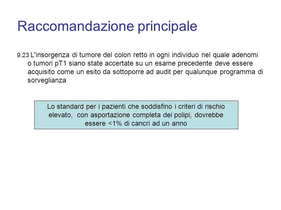 Raccomandazione principale 9.23 L'insorgenza di tumore del colon retto in ogni individuo nel quale adenomi o tumori pT1 siano state accertate su un es