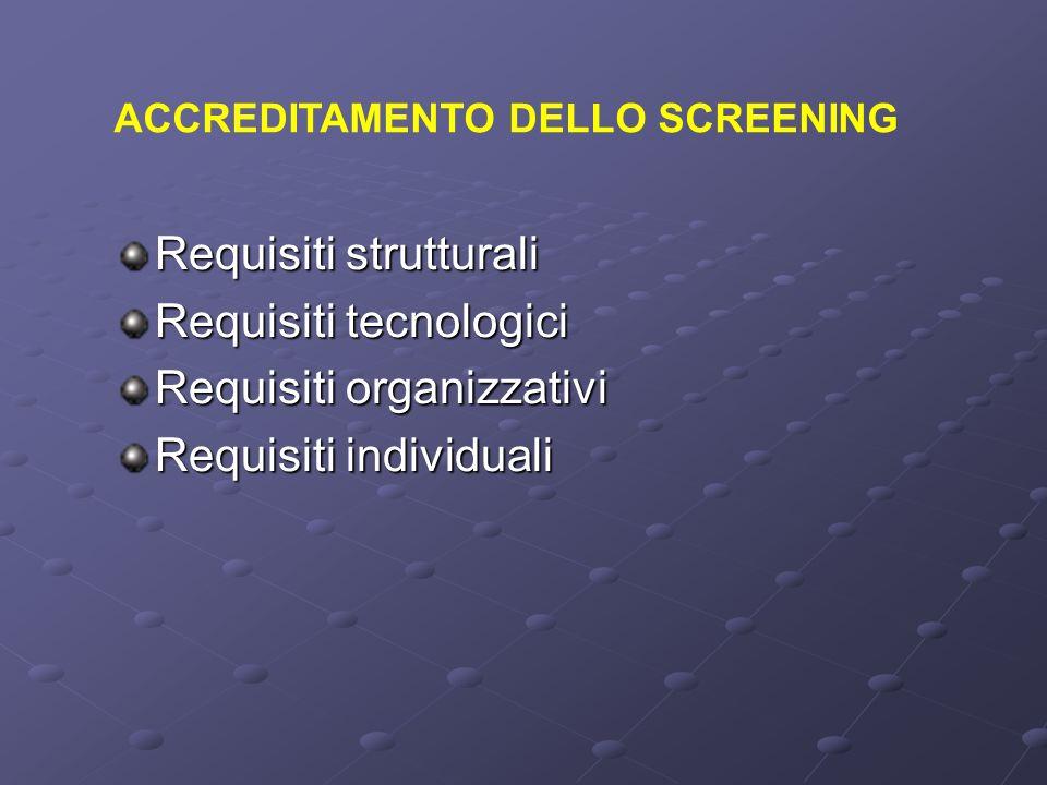 Requisiti strutturali Requisiti tecnologici Requisiti organizzativi Requisiti individuali ACCREDITAMENTO DELLO SCREENING