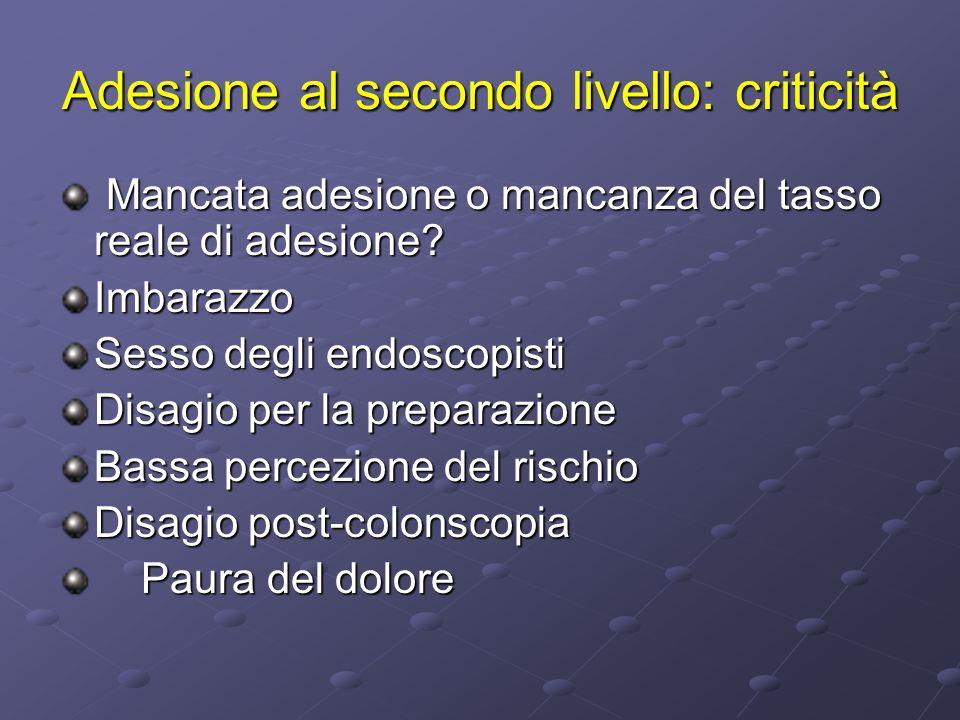 Adesione al secondo livello: criticità Mancata adesione o mancanza del tasso reale di adesione.
