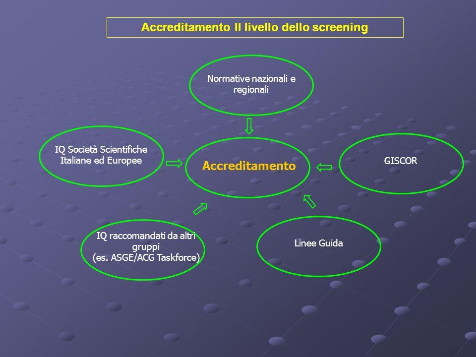 Accreditamento II livello dello screening Accreditamento Normative nazionali e regionali IQ Società Scientifiche Italiane ed Europee IQ raccomandati da altri gruppi (es.