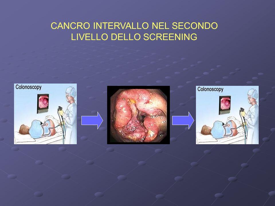 CANCRO INTERVALLO NEL SECONDO LIVELLO DELLO SCREENING