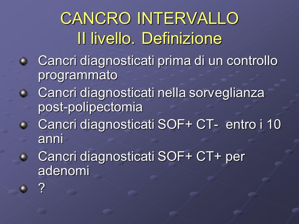CANCRO INTERVALLO II livello. Definizione Cancri diagnosticati prima di un controllo programmato Cancri diagnosticati nella sorveglianza post-polipect