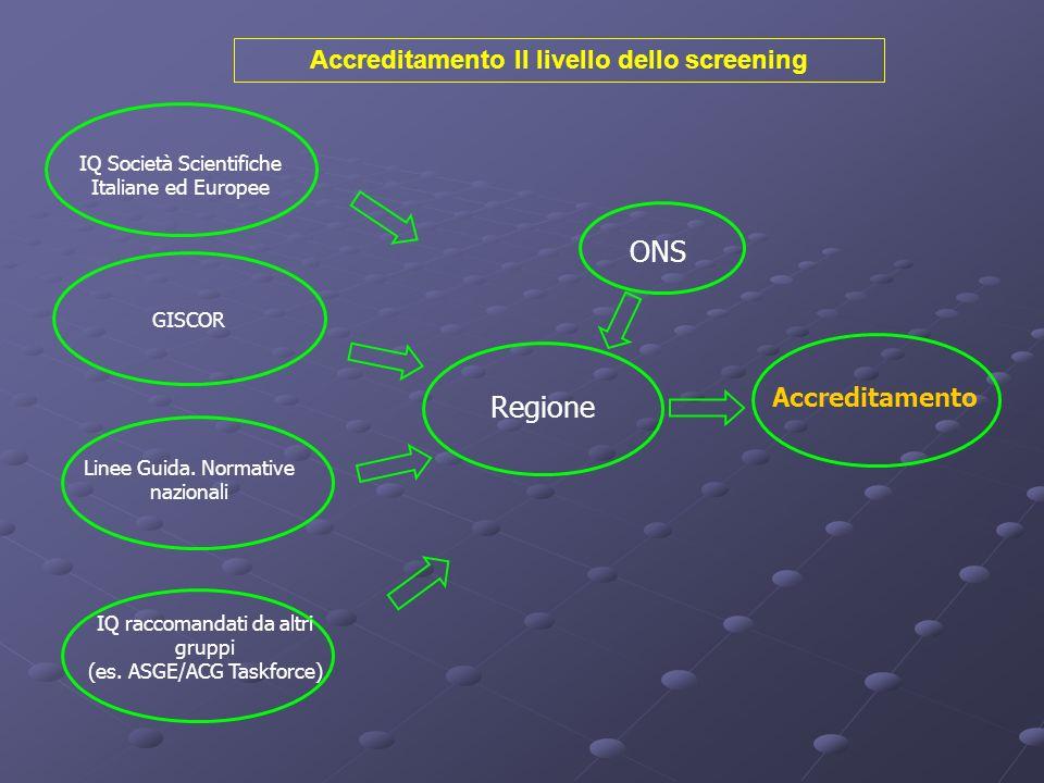 Accreditamento II livello dello screening Accreditamento Regione IQ Società Scientifiche Italiane ed Europee IQ raccomandati da altri gruppi (es. ASGE