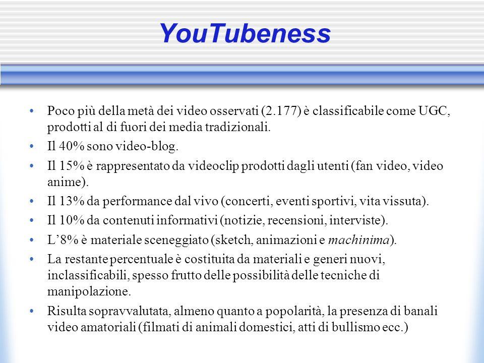 YouTubeness Poco più della metà dei video osservati (2.177) è classificabile come UGC, prodotti al di fuori dei media tradizionali.
