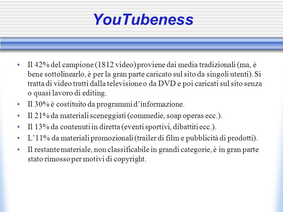 YouTubeness Il 42% del campione (1812 video) proviene dai media tradizionali (ma, è bene sottolinearlo, è per la gran parte caricato sul sito da singoli utenti).