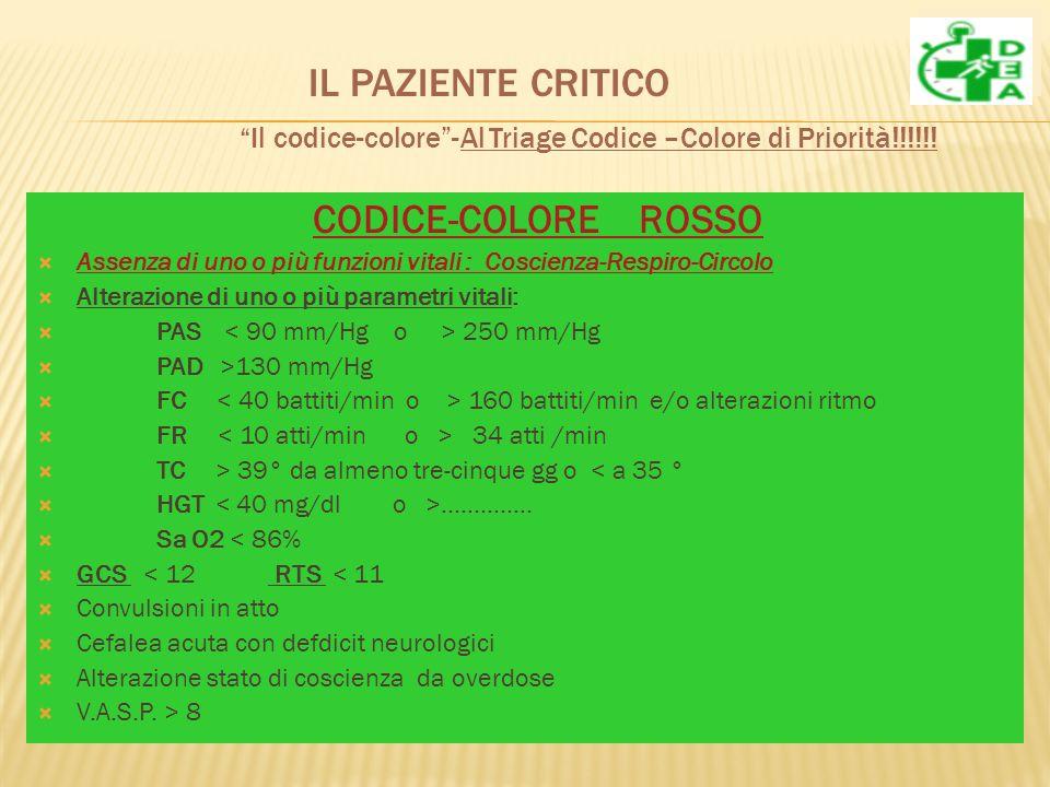 IL PAZIENTE CRITICO Il codice-colore-Al Triage Codice –Colore di Priorità!!!!!.