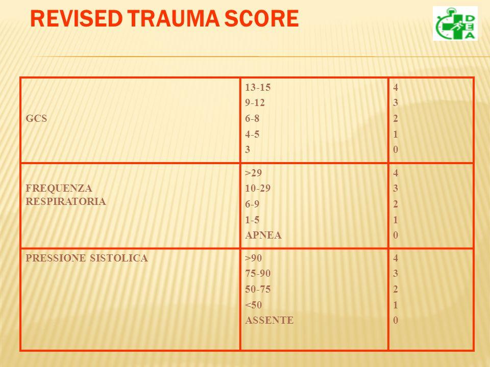 REVISED TRAUMA SCORE GCS 13-15 9-12 6-8 4-5 3 4321043210 FREQUENZA RESPIRATORIA >29 10-29 6-9 1-5 APNEA 4321043210 PRESSIONE SISTOLICA>90 75-90 50-75 <50 ASSENTE 4321043210