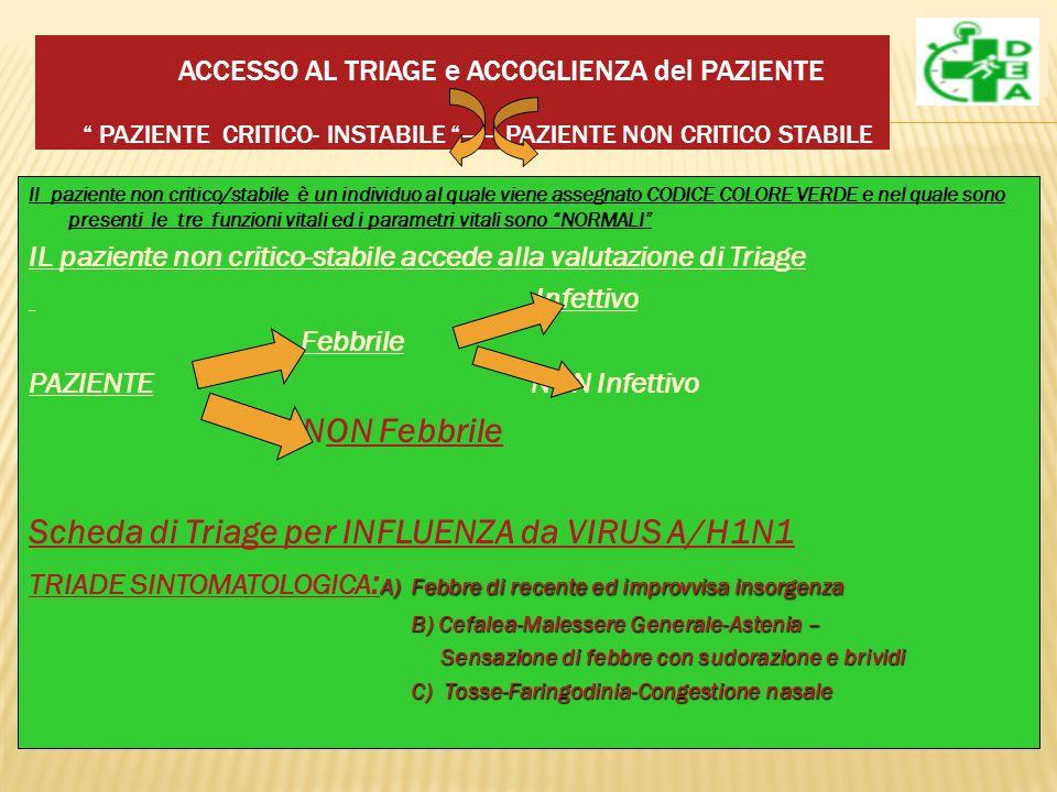 ACCESSO AL TRIAGE e ACCOGLIENZA del PAZIENTE PAZIENTE CRITICO- INSTABILE ------ PAZIENTE NON CRITICO STABILE ll paziente non critico/stabile è un individuo al quale viene assegnato CODICE COLORE VERDE e nel quale sono presenti le tre funzioni vitali ed i parametri vitali sono NORMALI IL paziente non critico-stabile accede alla valutazione di Triage Infettivo Febbrile PAZIENTE NON Infettivo NON Febbrile Scheda di Triage per INFLUENZA da VIRUS A/H1N1 A) Febbre di recente ed improvvisa insorgenza TRIADE SINTOMATOLOGICA : A) Febbre di recente ed improvvisa insorgenza B) Cefalea-Malessere Generale-Astenia – B) Cefalea-Malessere Generale-Astenia – Sensazione di febbre con sudorazione e brividi Sensazione di febbre con sudorazione e brividi C) Tosse-Faringodinia-Congestione nasale C) Tosse-Faringodinia-Congestione nasale