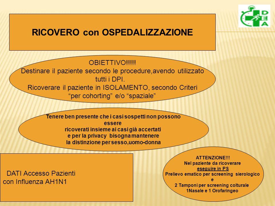 RICOVERO con OSPEDALIZZAZIONE OBIETTIVO!!!!.