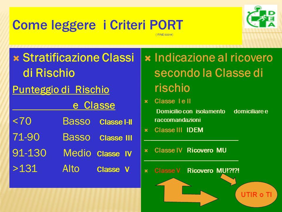 Come leggere i Criteri PORT ( FINE score) Stratificazione Classi di Rischio Punteggio di Rischio e Classe <70 Basso Classe I-II 71-90 Basso Classe III 91-130 Medio Classe IV >131 Alto Classe V Indicazione al ricovero secondo la Classe di rischio Classe I e II Domicilio con isolamento domiciliare e raccomandazioni Classe III IDEM ----------------------------------------------------- Classe IV Ricovero MU ----------------------------------------------------- Classe V Ricovero MU!?!?.